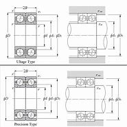 FAG HCS7003E.T.P4S. Back-to-back duplex arrangement Bearings