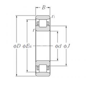 70 mm x 110 mm x 20 mm  NTN N1014 Angular contact thrust ball bearings 2A-BST series